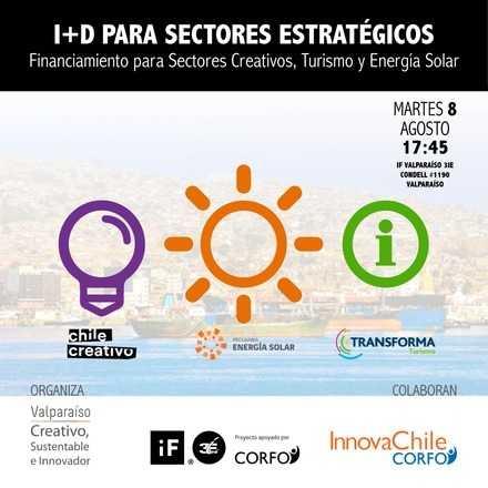 i+I+D Economía Creativa, Solar y Turismo