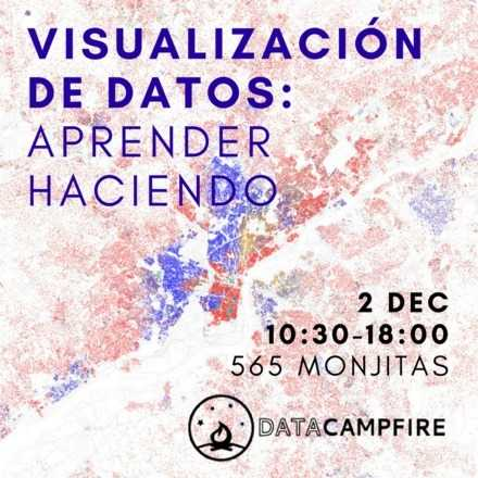Visualización de datos: Aprender haciendo