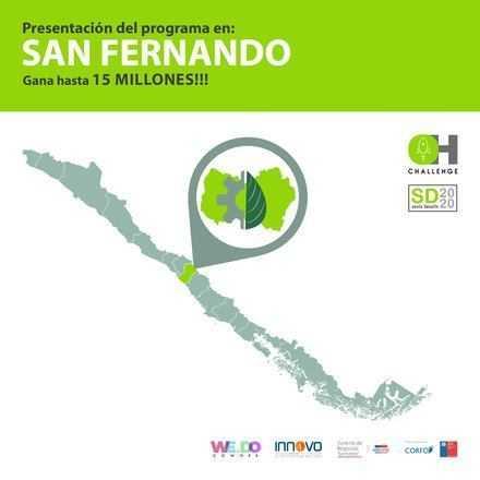 OH Challenge 2020 San Fernando
