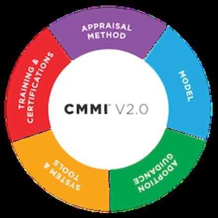 Curso UpGrade CMMI 2.0