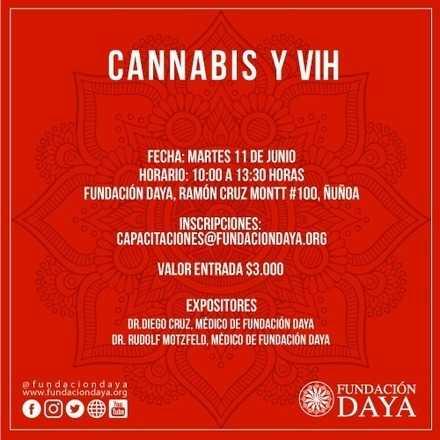 Taller Cannabis y VIH
