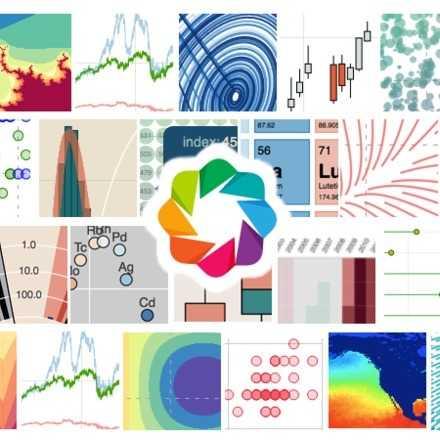 Análisis de datos y visualizaciones interactivas en Python